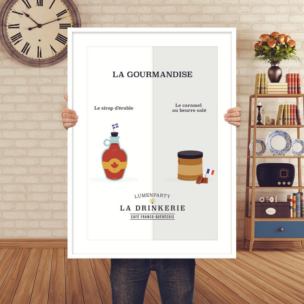"""Affiche """"La gastronomie"""""""